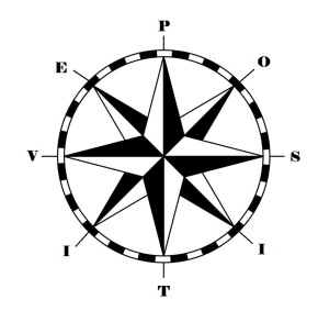 The POSITIVE Compass